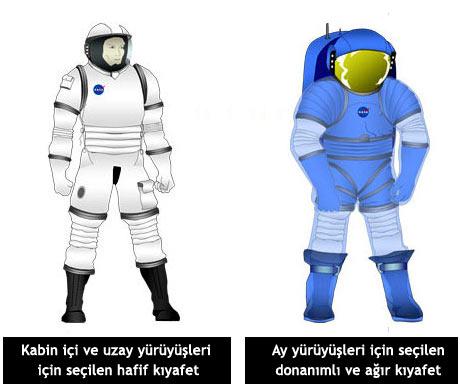 Nasa Uzay Kıyafetleri